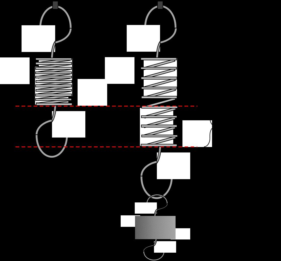 説明変数と目的変数1