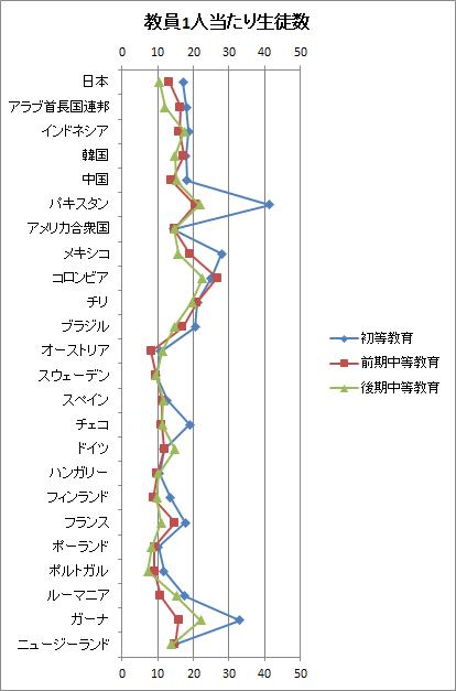 エクセル グラフ pdf 出力