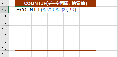 COUNTIF関数の入力