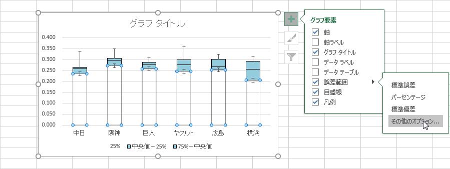 エクセル 箱 ひげ 図