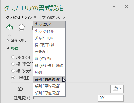 """系列""""最高気温""""の選択"""