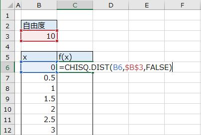 f(x) の式の入力