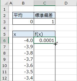 f(x)の値の入力