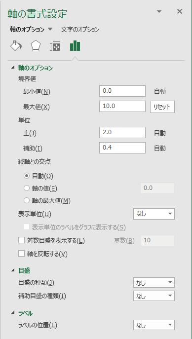 """[軸の書式設定]ウィンドウ[軸のオプション]タブ(第2軸縦""""値""""軸 class="""