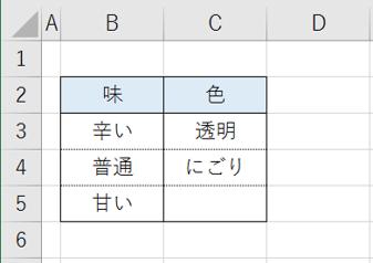 属性と水準の表