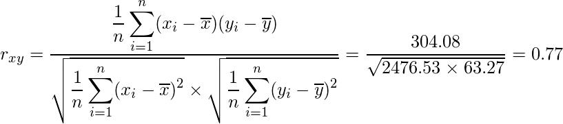 \displaystyle r_{xy}=\frac{\displaystyle \frac{1}{n} \sum_{i=1}^{n} (x_{i}-\overline{x})(y_{i}-\overline{y})}{\sqrt{\displaystyle \frac{1}{n} \sum_{i=1}^{n} (x_{i}-\overline{x})^{2}} \times \sqrt{\displaystyle\frac{1}{n} \sum_{i=1}^{n} (y_{i}-\overline{y})^{2}}} = \frac{304.08}{\sqrt{2476.53 \times 63.27}} = 0.77