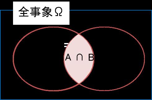 8-5. 積事象   統計学の時間   統計WEB