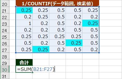 1/COUNTIFの合計