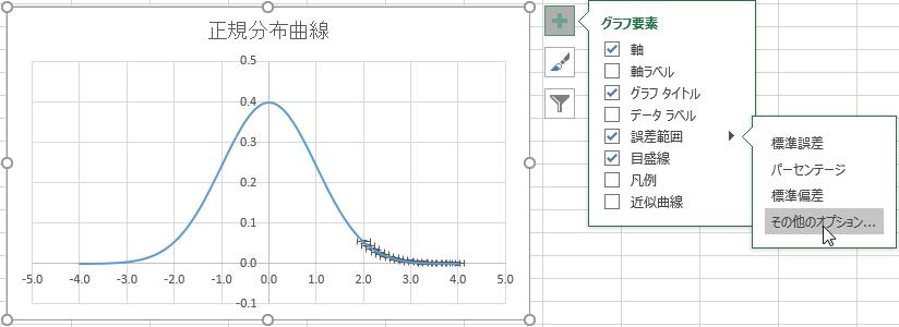 グラフ要素メニュー