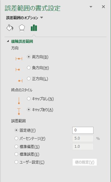 [データ系列の書式設定]ウィンドウ[X誤差範囲]タブ