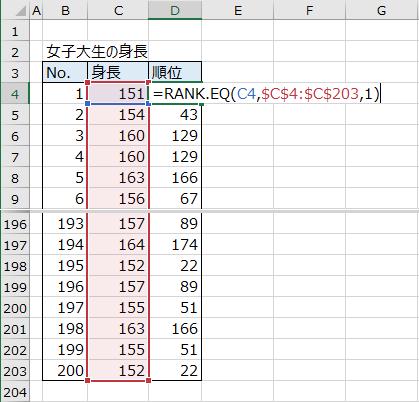 順位を求める数式の入力