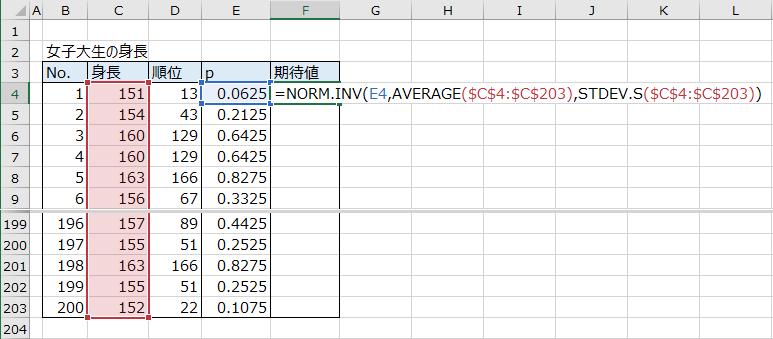 身長の期待値を求める数式の入力