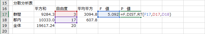 P値を求める数式の入力