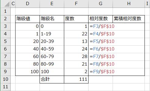 相対度数を求める数式の入力