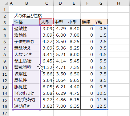 Xの値の範囲の変更