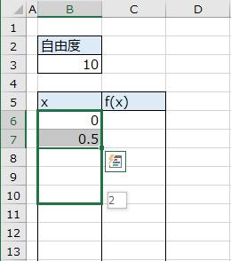 xの値の入力