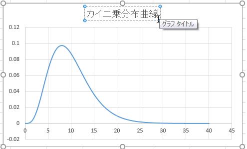 """""""グラフタイトルの入力"""